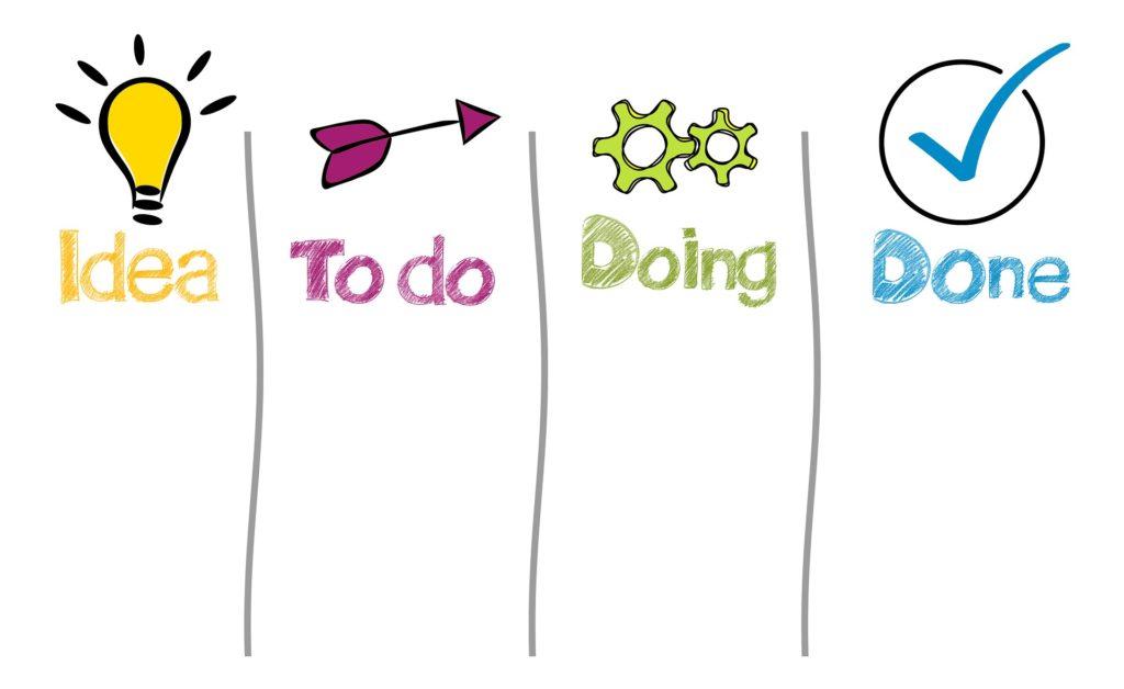 Vzdelávaj sa, mysli, konaj, čakaj výsledky !